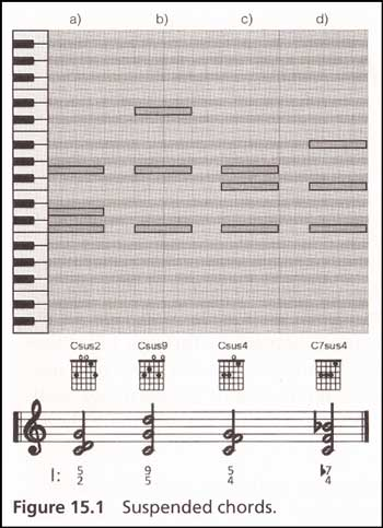 Book Review Harmony For Computer Musicians