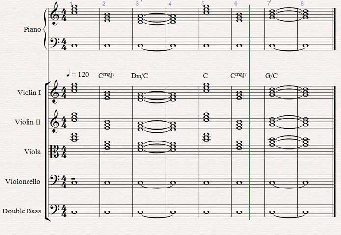 Midi Performance 101 Getting A Realistic Performance From Your