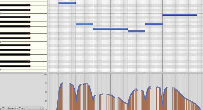 MIDI Performance 101 – Getting a Realistic Performance from Your