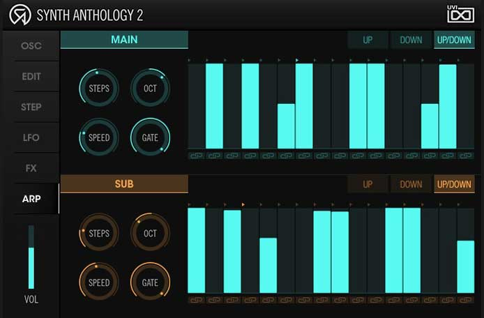 Review - Synth Anthology II by UVI