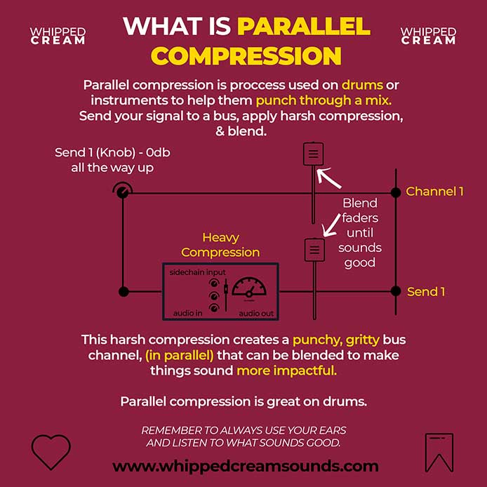 what is parallel compression cheat sheet